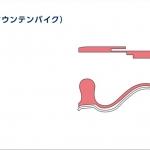 自転車競技(マウンテンバイク)座席&チケット価格【2020年東京オリンピック】