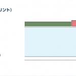 カヌー(スプリント)座席&チケット価格【2020年東京オリンピック】