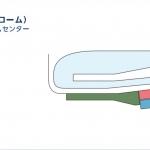カヌー(スラローム)座席&チケット価格【2020年東京オリンピック】