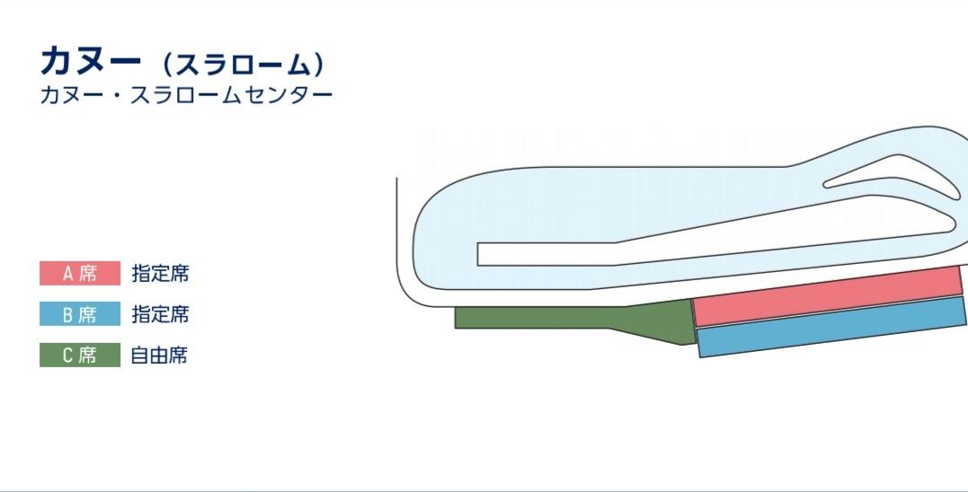 カヌースラローム座席