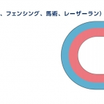 近代五種(水泳、フェンシング、馬術、レーザーラン)座席&チケット価格【2020年