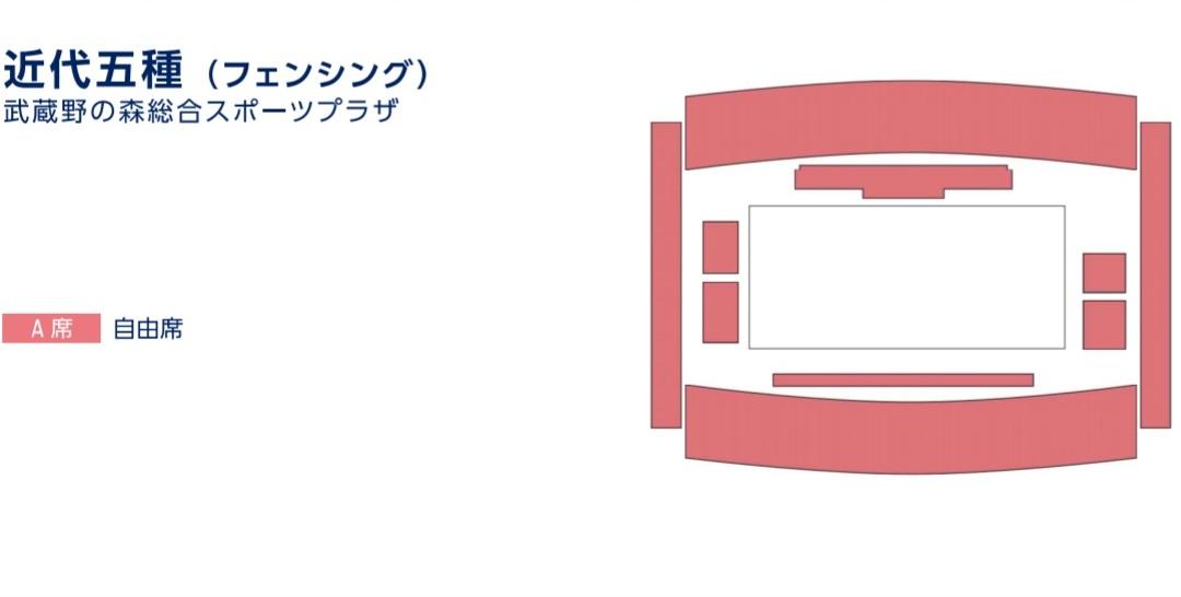 近代五種フェンシング座席