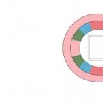 ラグビー 座席&チケット価格【2020年東京オリンピック】