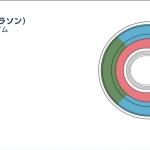 陸上競技(マラソン)座席&チケット価格【2020年東京オリンピック】