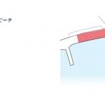 サーフィン 座席&チケット価格【2020年東京オリンピック】