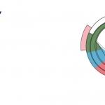 ソフトボール(横浜スタジアム)座席&チケット価格【2020年東京オリンピック】