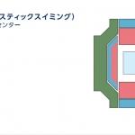水泳(アーティスティックスイミング)座席&チケット価格【2020年東京オリンピッ