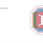 テニス(センターコート)座席&チケット価格【2020年東京オリンピック】