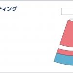 ウエイトリフティング 座席&チケット価格【2020年東京オリンピック】